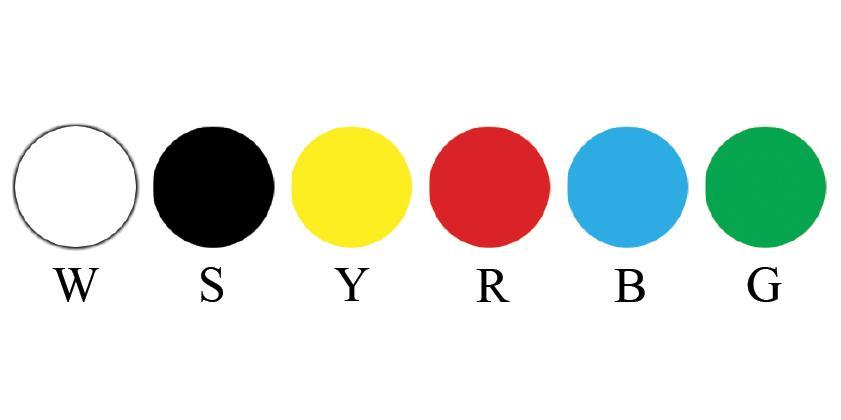Sirkler i fargene hvit, svart, gul, rød, blå og grønn. Tegning.