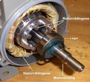 Motor med forklaring av ulike deler. Foto.