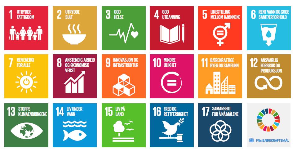 FNs bærekraftsmål med symboler for hvert mål. Grafikk.