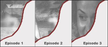 Grafikk som viser dramaturgi i vanlige TV-serier. Hver episode ender med et klimaks. Illustrasjon.