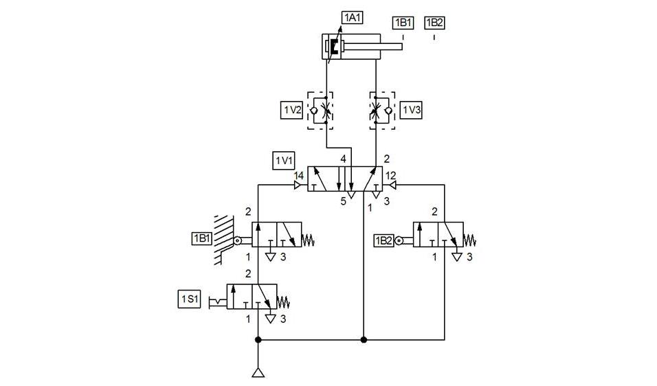 """Dobbeltvirkende sylinder med automatisk forløp og """"og"""" funksjon. Illustrasjon."""