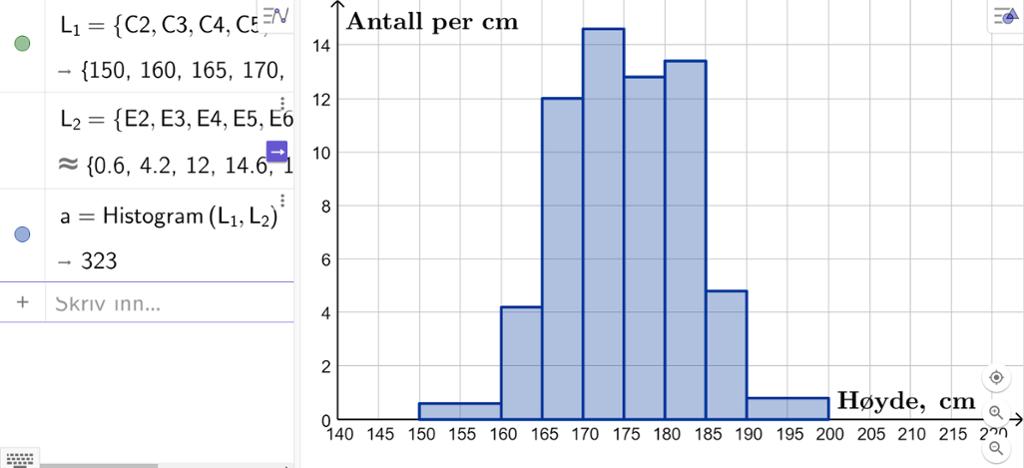 Histogram som viser høyden til elevene på en skole. Illustrasjon