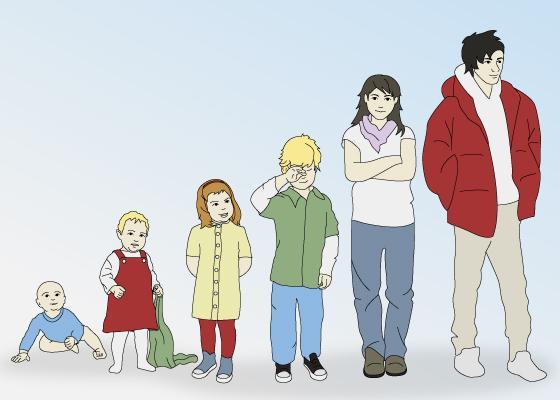 bildet viser barn i ulik alder