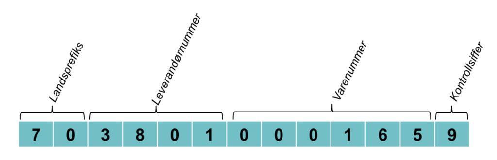 Tallene under strekkoden betyr ulike ting.