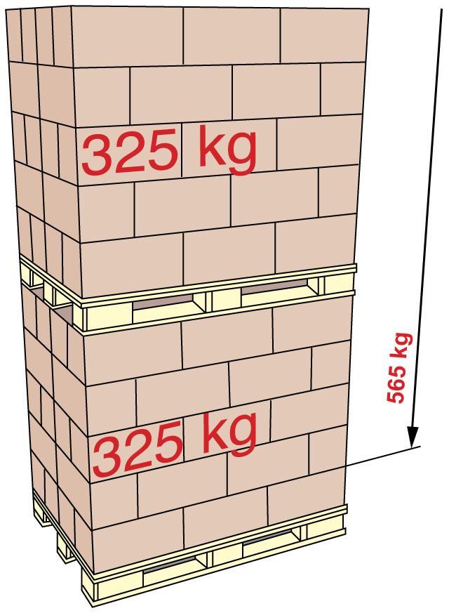 Kartongen i det nedste forbandet må tole ei stablevekt på 565 kg.