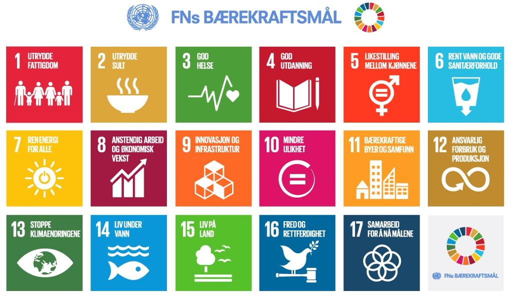Plansje med FNs 17 bærekraftsmål. Illustrasjon.