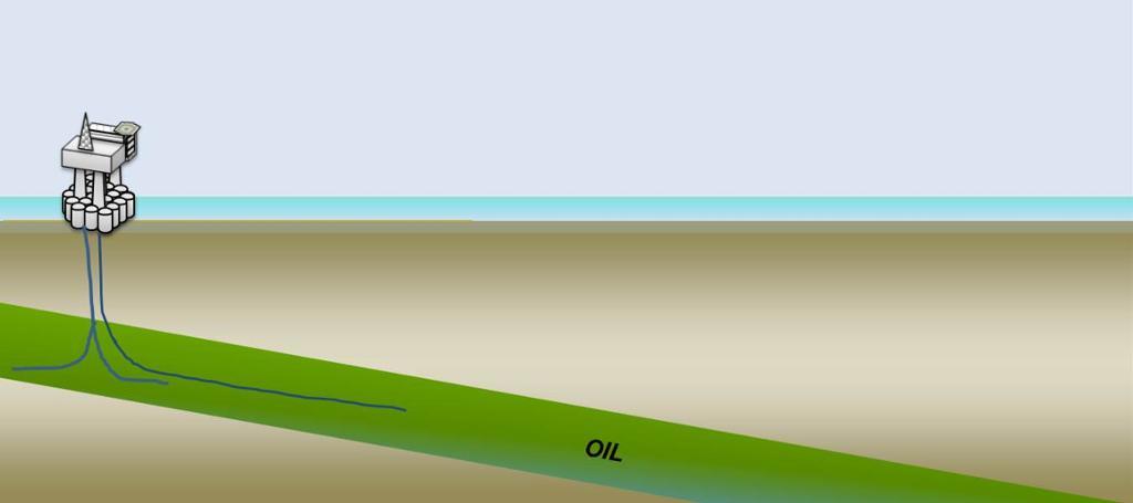 Oljefelt med fast installasjon over forkastningsfelle. Illustrasjon.