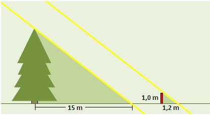 To formlike trekantar. Illustrasjon.