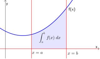 Bilde av en graf