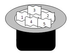 Hatt med lapper med tallene 1 til 5. Illustrasjon.