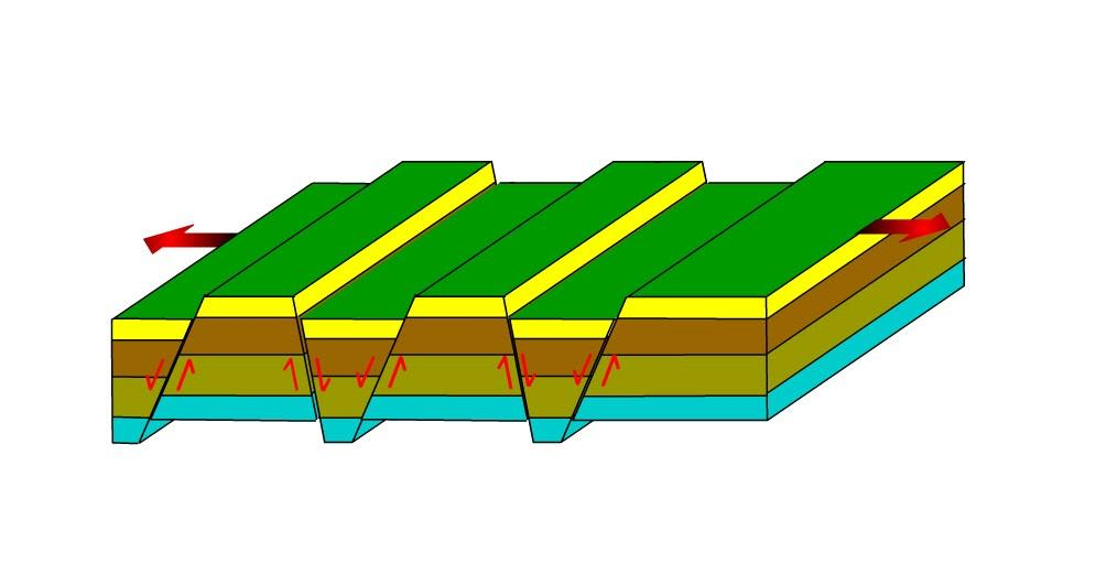 Horst og graben forkastningsstruktur. Illustrasjon.