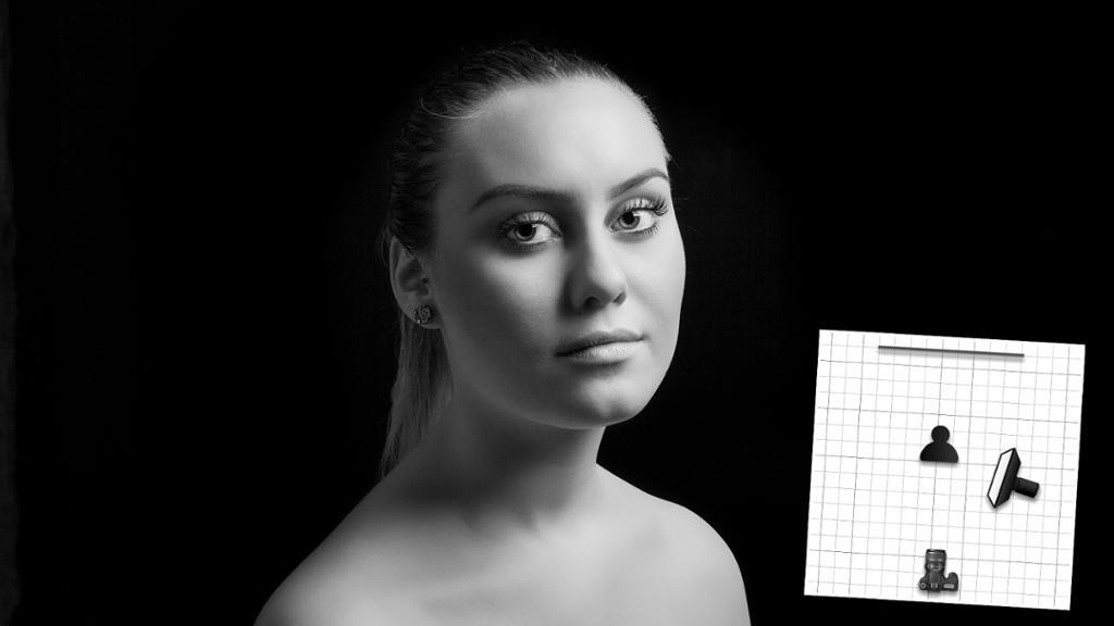 Portrett av modell lyssatt med ett hovedlys. Foto.