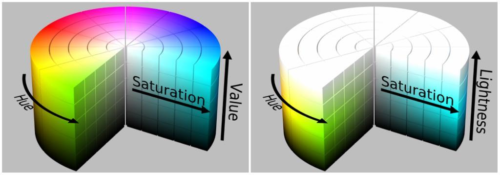HSV og HSL fargekart. Illustrasjon.