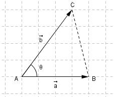 Bilde av en trekant