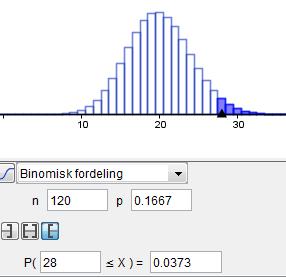 Hypotesetest, binomisk fordeling