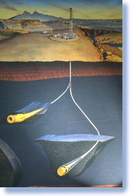 Skissen viser en brønn som er delt i to greiner nederst. Illustrasjon.