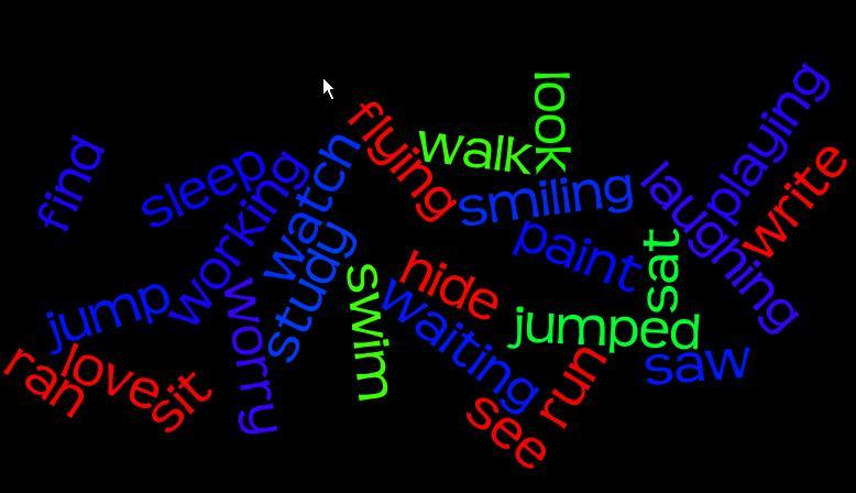 Word cloud of verbs. Photo.
