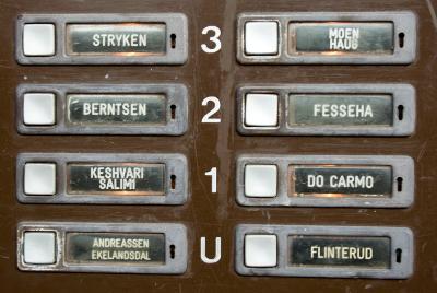 Ringeklokker i oppgangen, med navn fra forskjellige steder i verden. Foto.