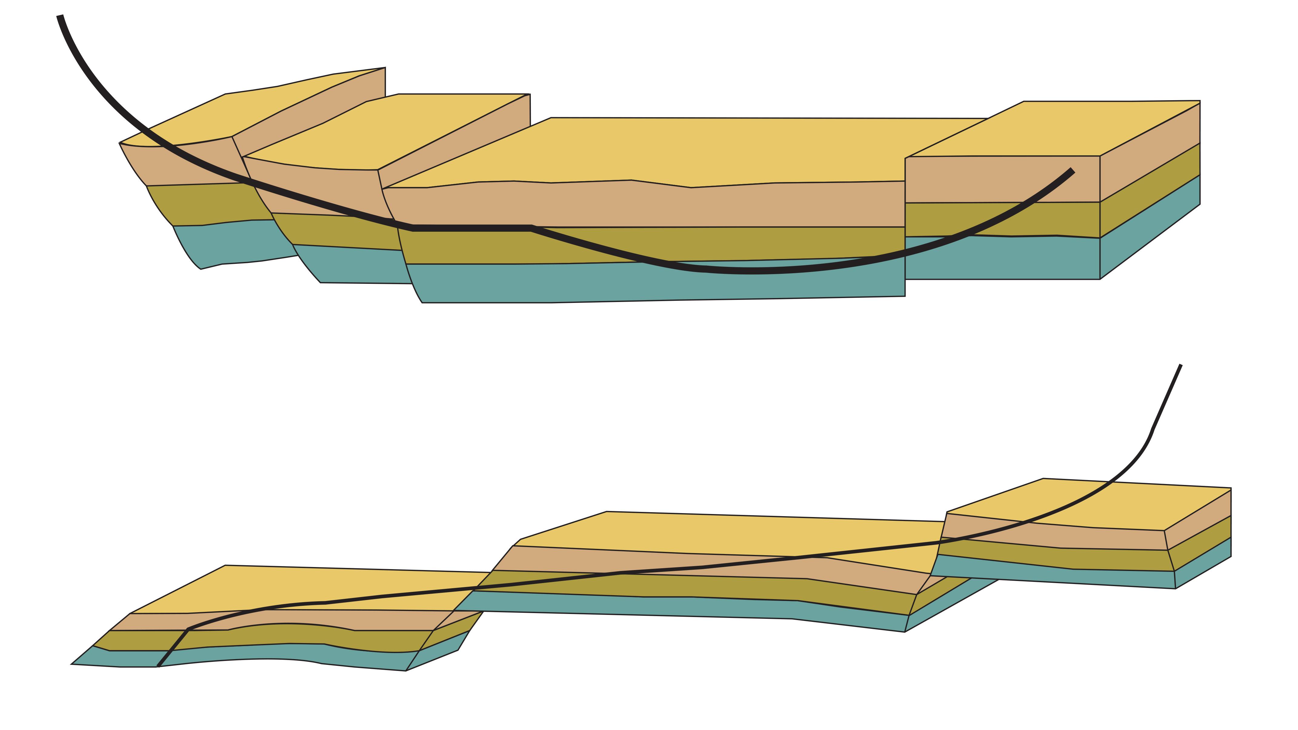 To brønnbaner som er boret gjennom ulike typer bergarter i forkastninger. Illustrasjon.