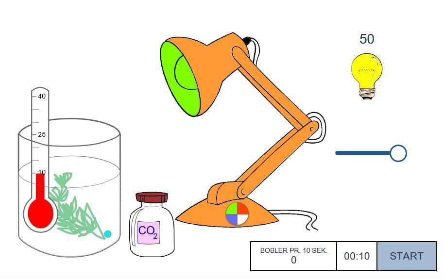Bilde av simuleringen fotosynteselab. Illustrasjon.