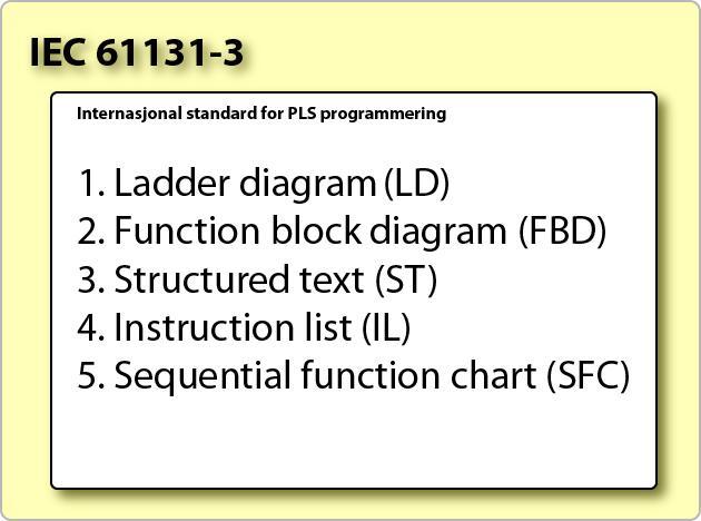 IEC 61161-3. Foto.
