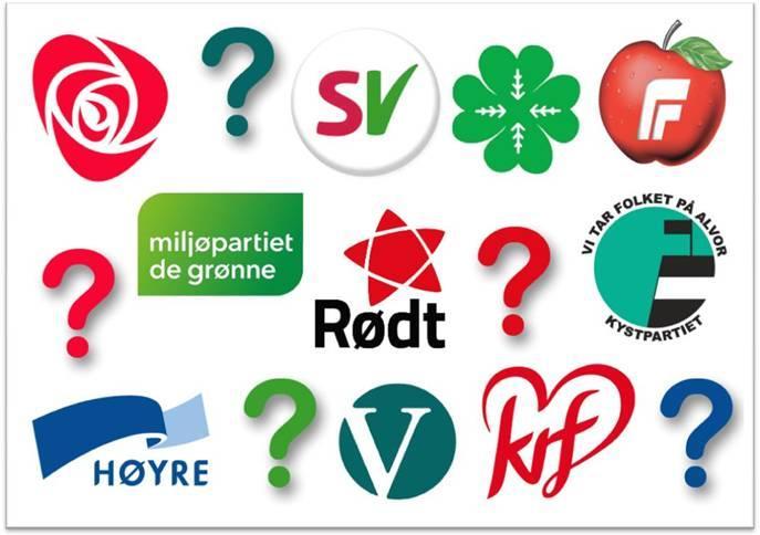 Logoen til politiske partier ved kommunevalg 2011. Illustrasjon.