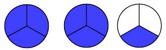 3 sirkeler delt i 3