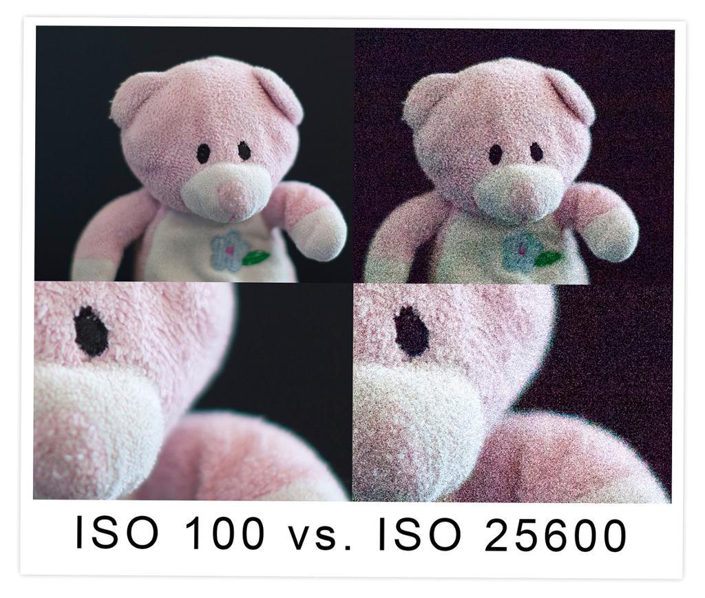 Bildekollasj som viser forskjellen på iso 100 og iso 25600. Foto.