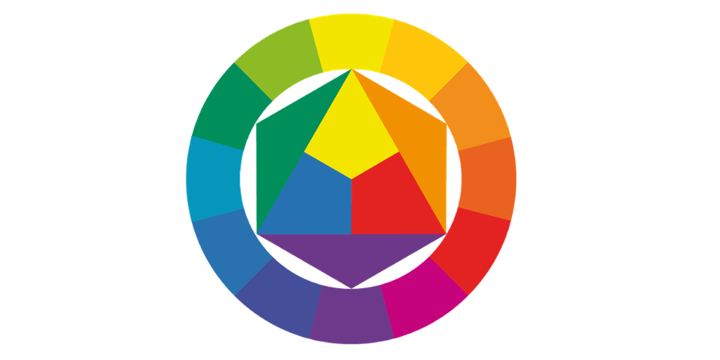 Ittens fargesirkel viser komplementærfargene. Illustrasjon.