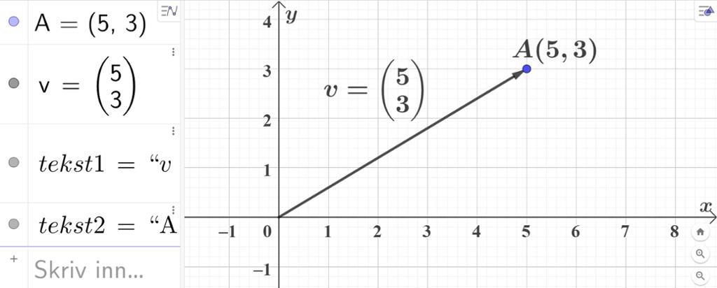 Koordinatsystem med et punkt og en vektor som begge har koordinatene 5 og 3. Illustrasjon.