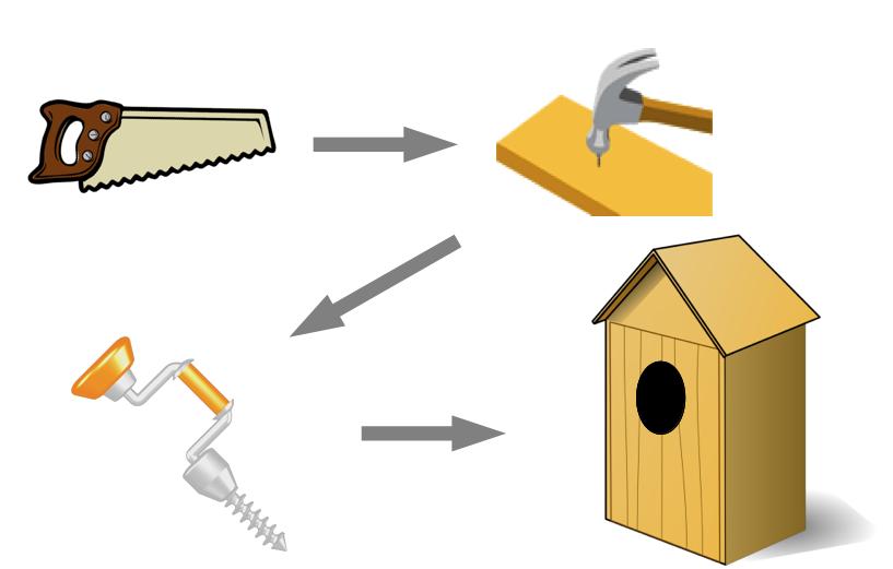 Produksjon av fuglekasse
