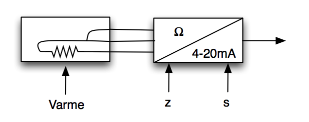 Enkelt diagram for oppbyggingen av et motstandstermometer