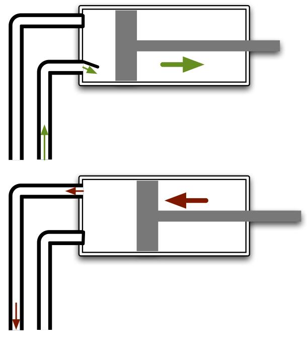 Prinsippskisse for en stempelpumpe