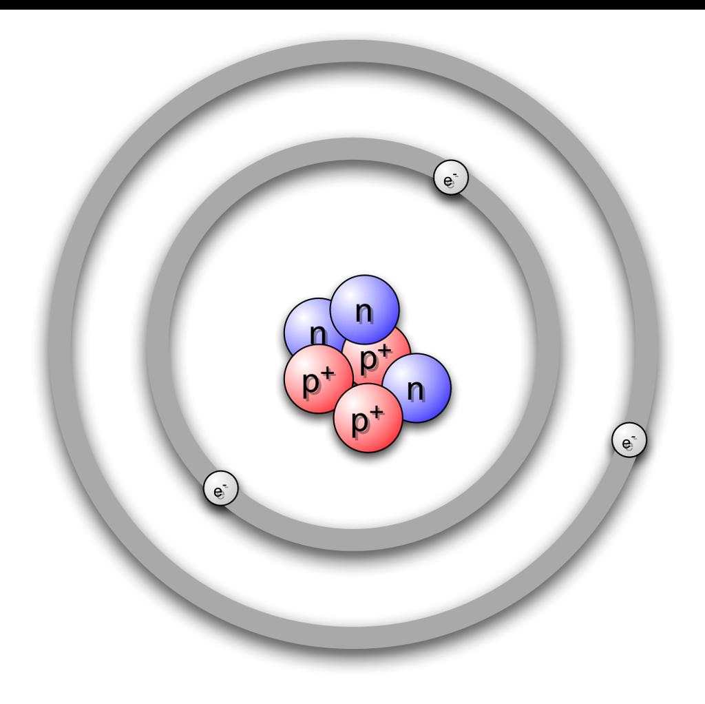 Litiummodell
