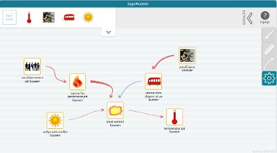 Arbeidsområde i programmet SageModeler, bilder forbundet med piler. Skjembilde.