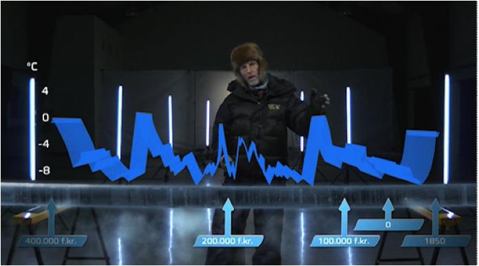 Mann som står bak virtuell temperaturkurve.