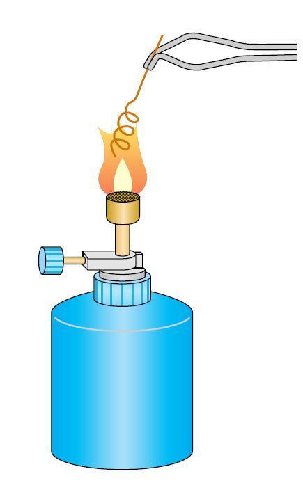 Kobberspiral holdes med tang over gassflamme. Illustrasjon.