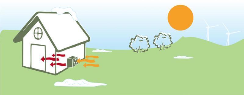 Hus med luft til luft varmepumpe. Illustrasjon.