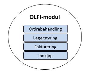 OLFI-modul