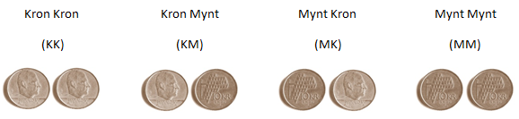 Myntkast