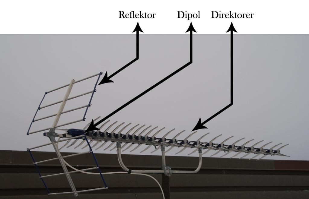 Bilde av en UHF-antenne