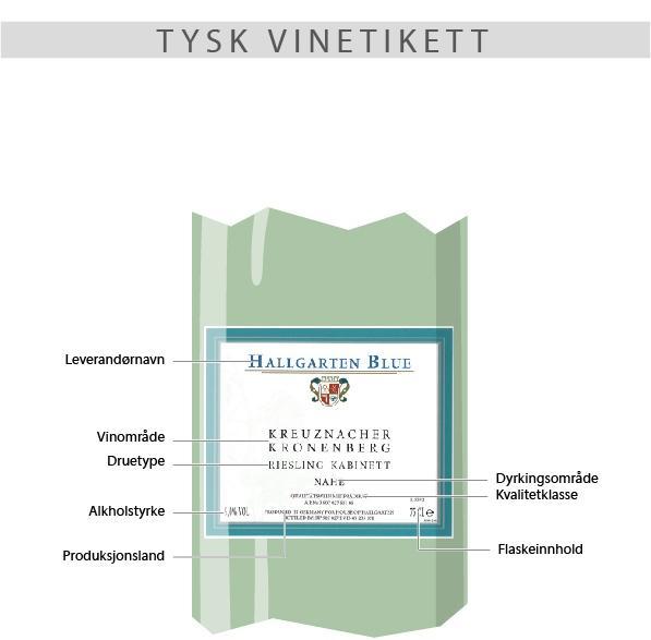 Vinetikett som viser leverandørnavn, vinområde, druetype, alkoholstyrke, land, område, klasse og volum. Illustrasjon.