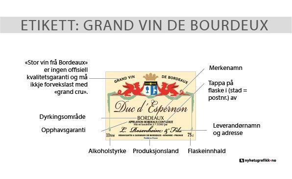 grafikk av vinetikett Grand vin de Bordeux