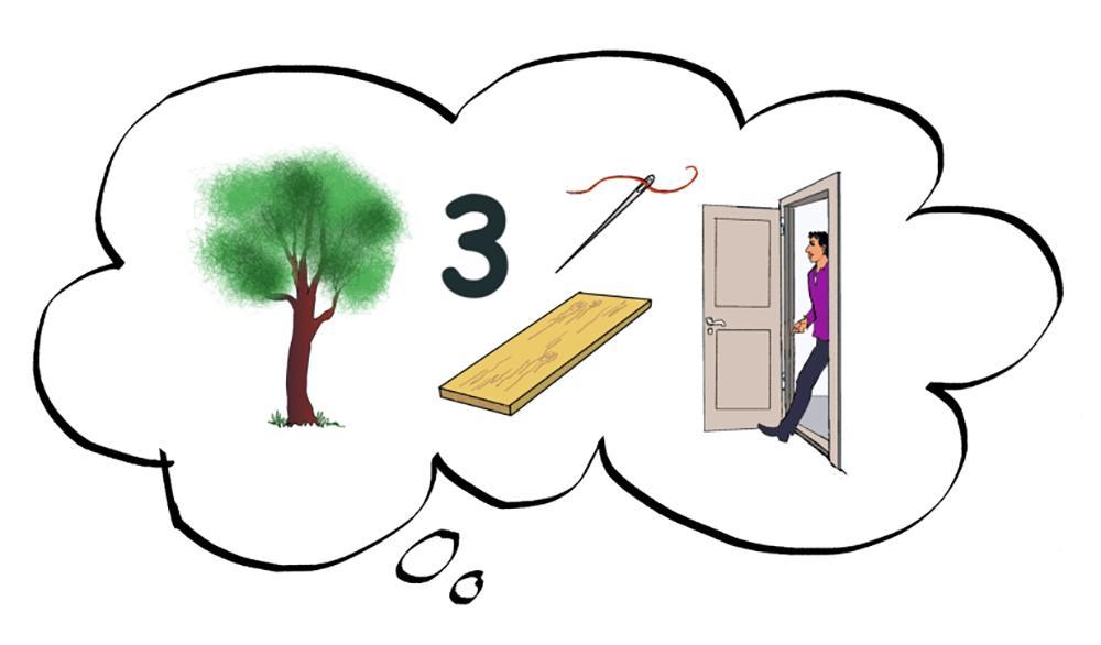 Ordet «tre». Illustrasjon.