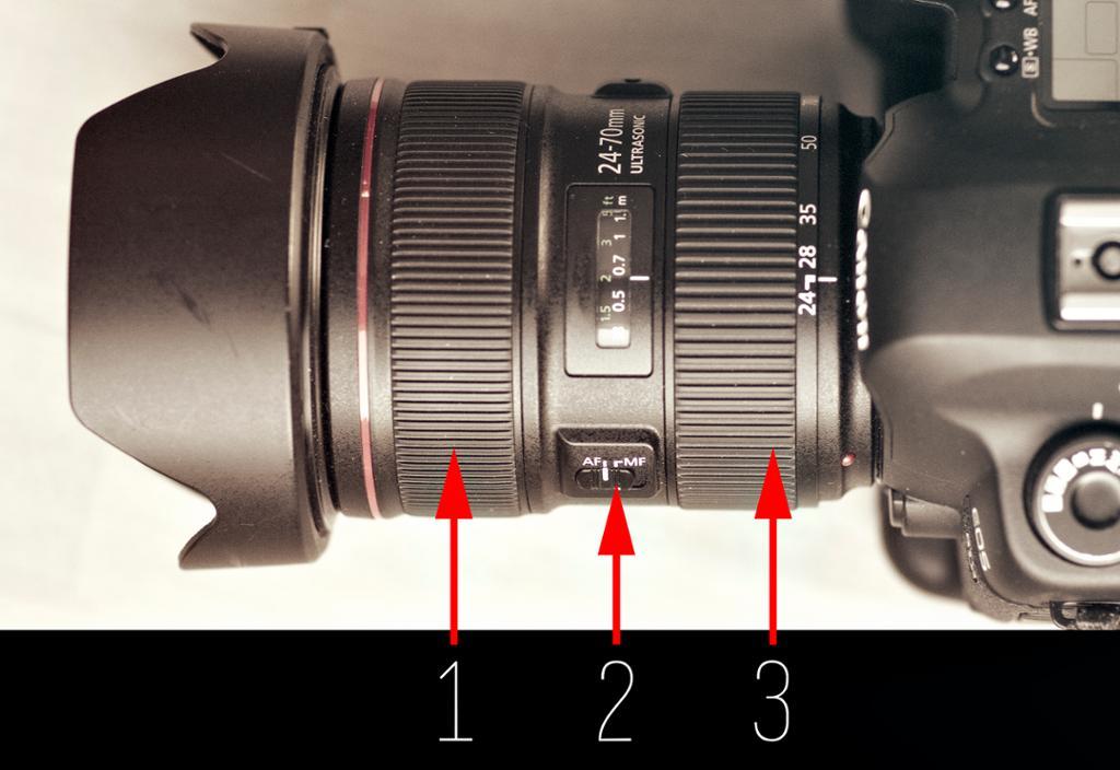 Kamera med objektiv hvor zoomring, 1, autofokusknapp, 2, og zoomring, 3, er markert. Foto.