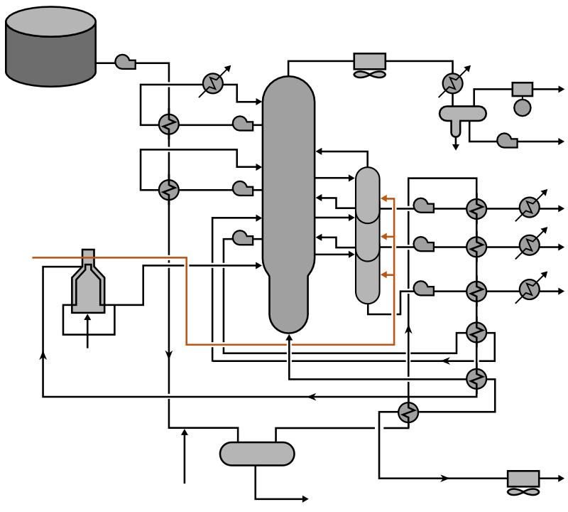 Eksempel på flytskjema - destillasjon av råolje