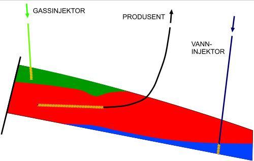 Oljeproduksjon. Illustrasjon.