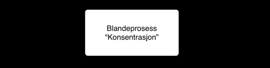 """Blokkdiagram for simulatoren """"Konsentrasjon"""""""