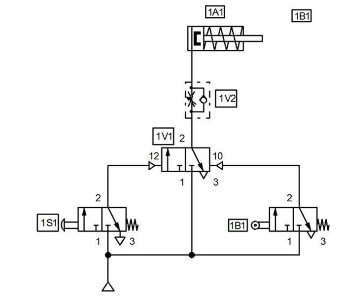 Pnaumatikkskjema. Styring av enkeltvirkende sylinder med automatisk retur. Illustrasjon.