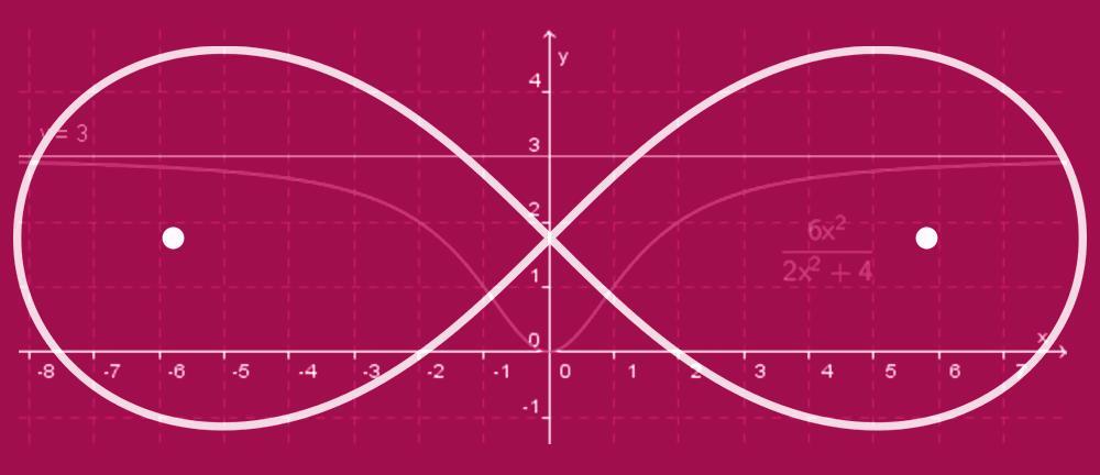 Bannerbilde for emnet funksjoner i faget R1. Bilde.